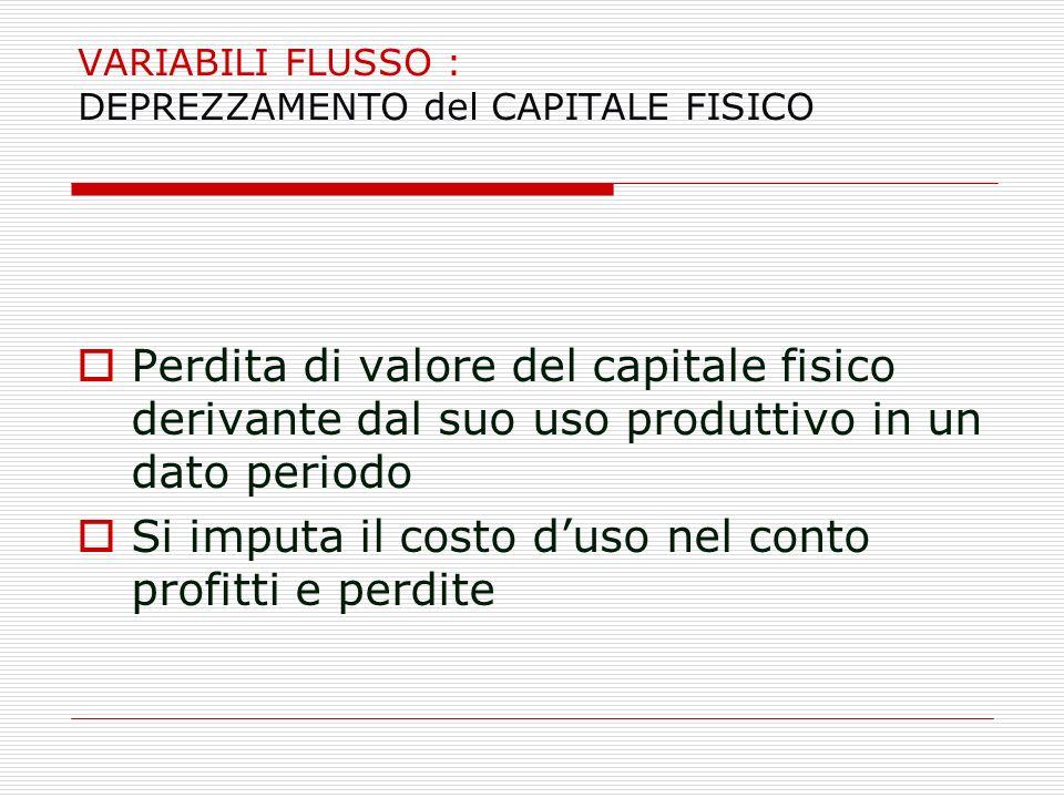 VARIABILI FLUSSO : DEPREZZAMENTO del CAPITALE FISICO