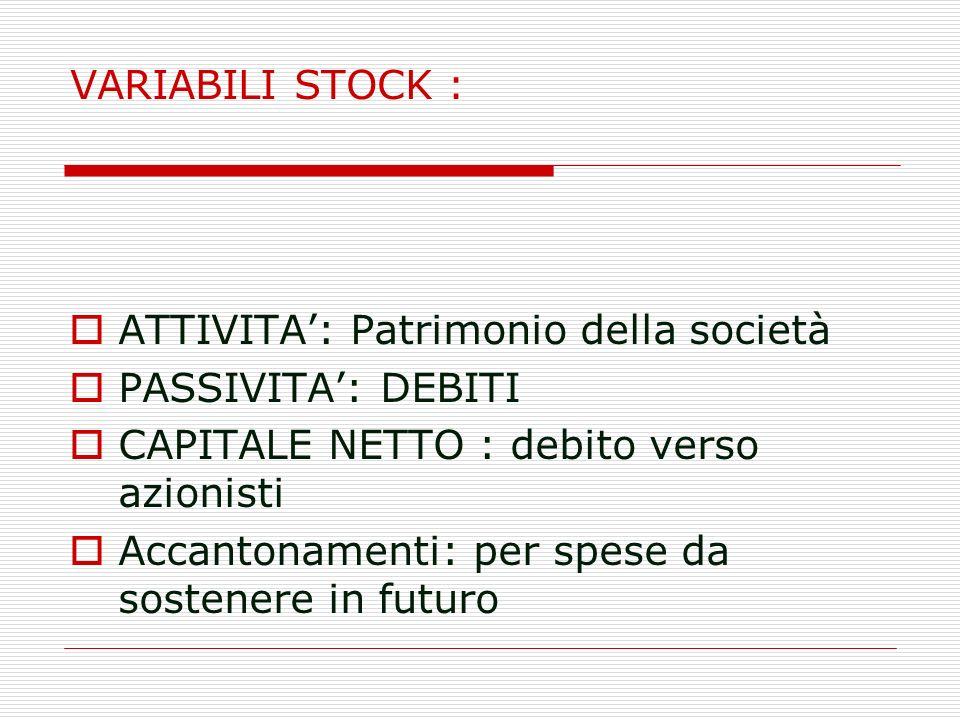 VARIABILI STOCK : ATTIVITA': Patrimonio della società. PASSIVITA': DEBITI. CAPITALE NETTO : debito verso azionisti.