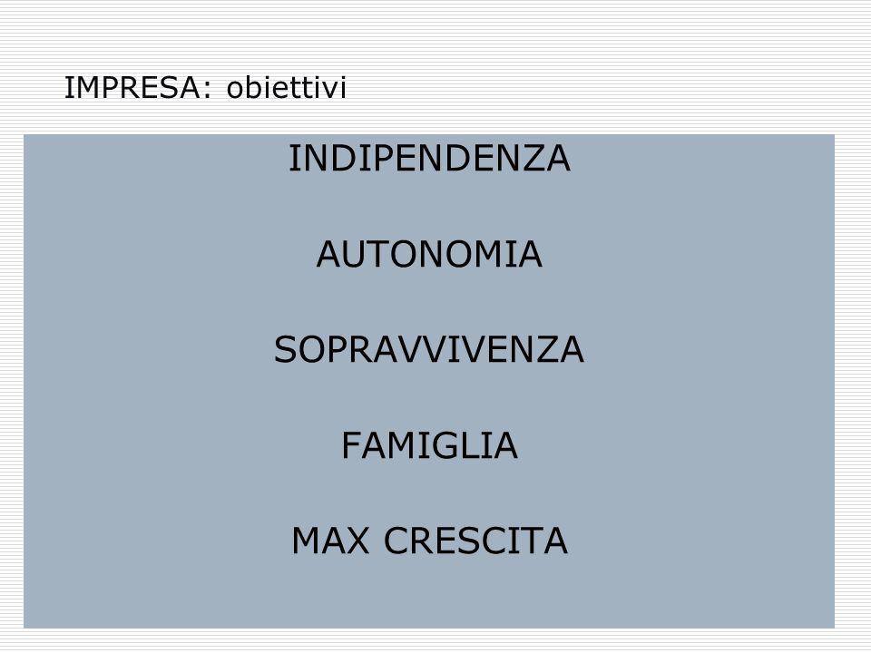 INDIPENDENZA AUTONOMIA SOPRAVVIVENZA FAMIGLIA MAX CRESCITA