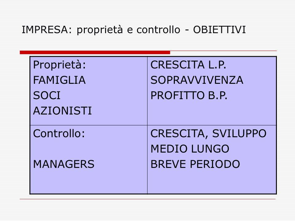 IMPRESA: proprietà e controllo - OBIETTIVI