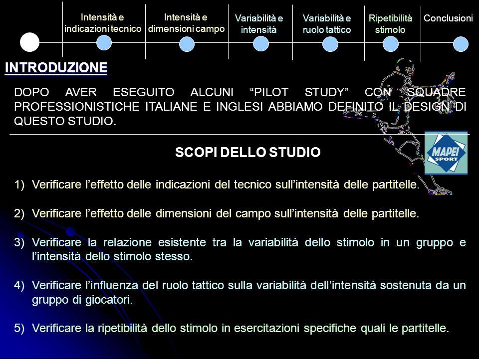INTRODUZIONE SCOPI DELLO STUDIO