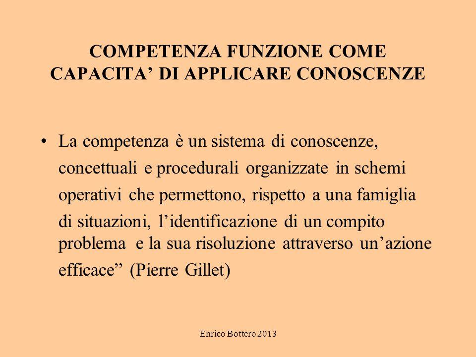 COMPETENZA FUNZIONE COME CAPACITA' DI APPLICARE CONOSCENZE