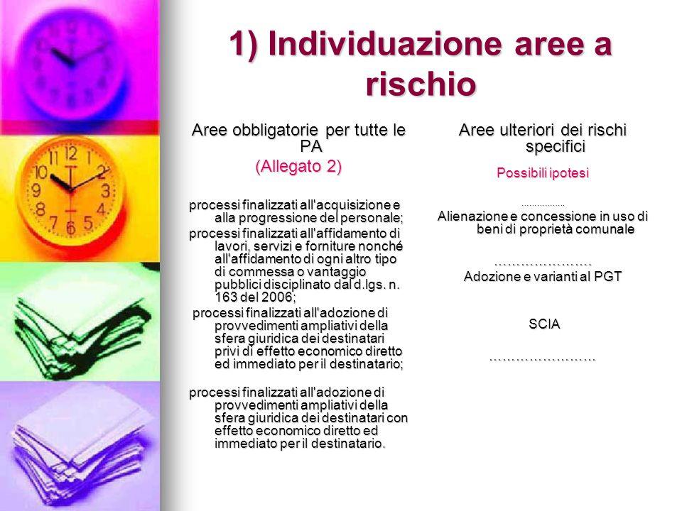 1) Individuazione aree a rischio