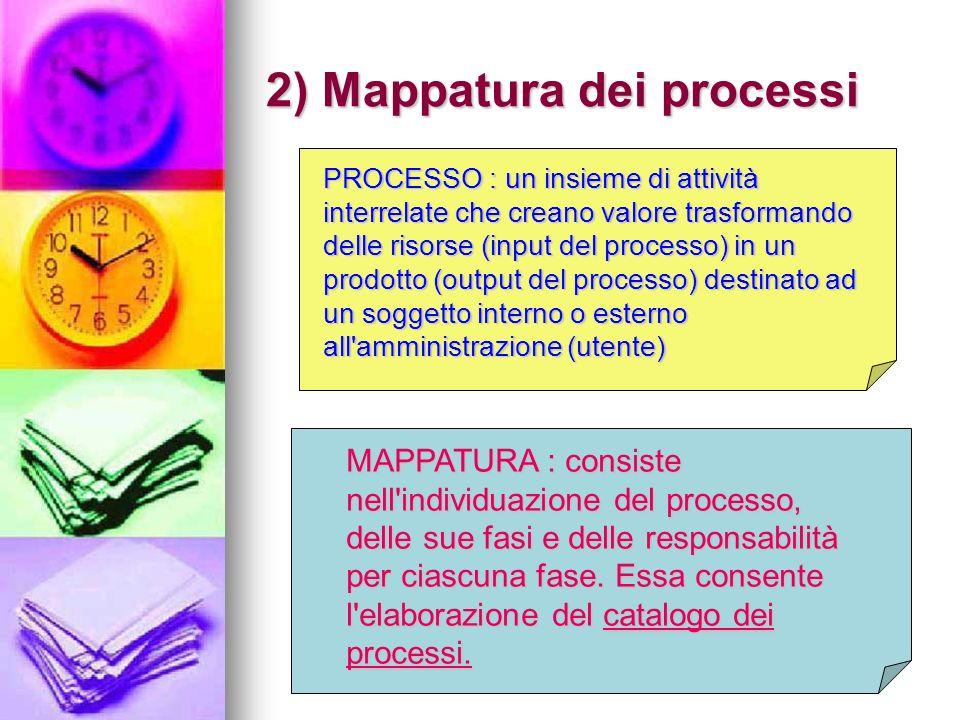 2) Mappatura dei processi