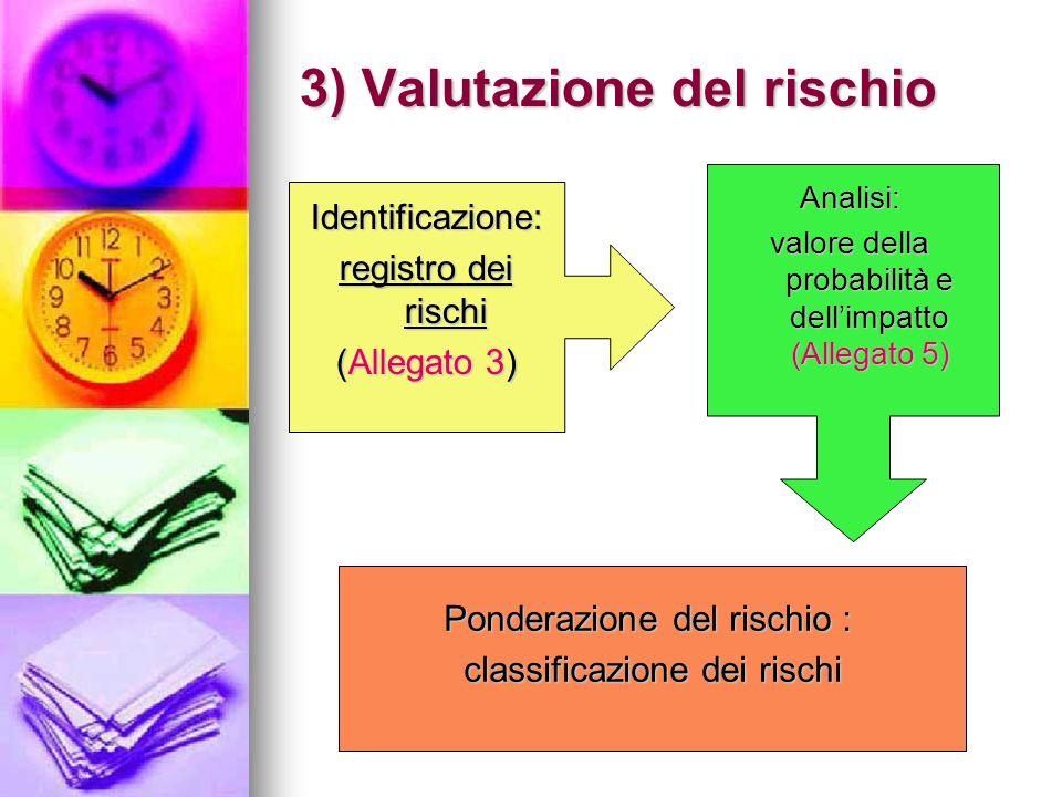 3) Valutazione del rischio