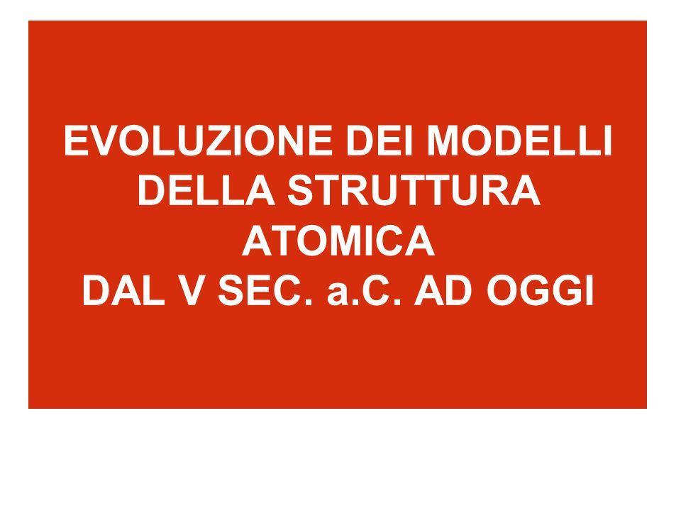 EVOLUZIONE DEI MODELLI DELLA STRUTTURA ATOMICA DAL V SEC. a.C. AD OGGI