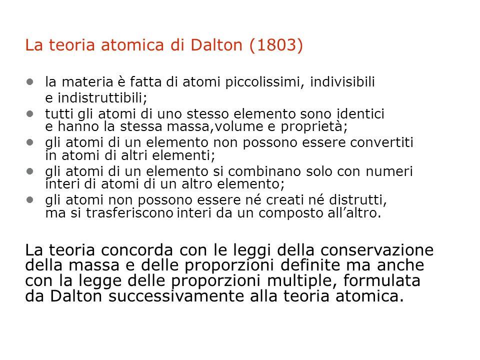 La teoria atomica di Dalton (1803)