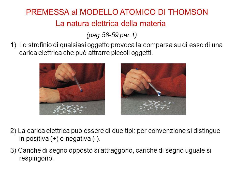 PREMESSA al MODELLO ATOMICO DI THOMSON