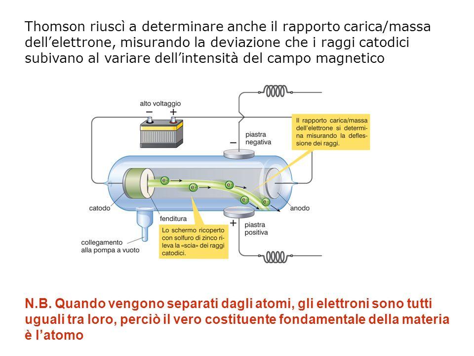 Thomson riuscì a determinare anche il rapporto carica/massa dell'elettrone, misurando la deviazione che i raggi catodici subivano al variare dell'intensità del campo magnetico