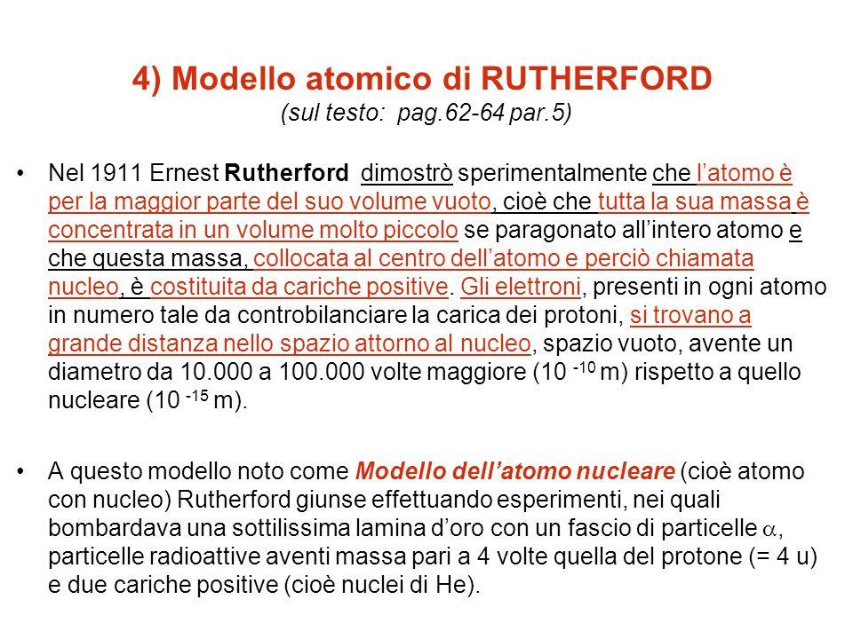 4) Modello atomico di RUTHERFORD