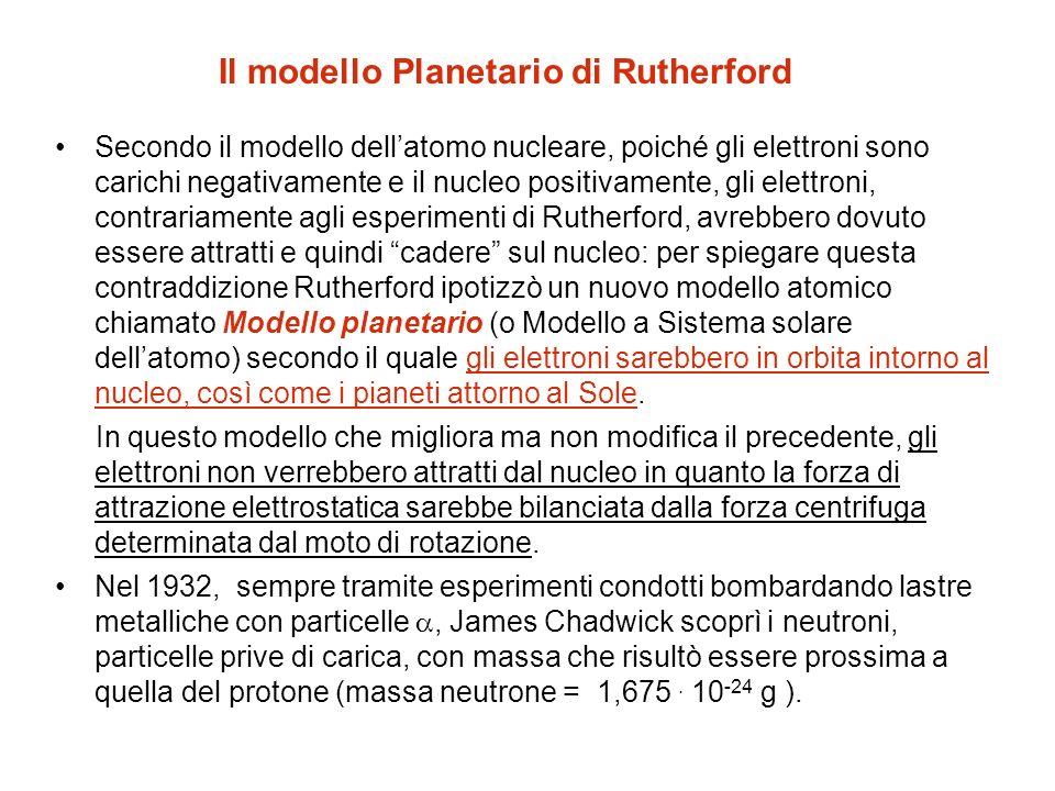 Il modello Planetario di Rutherford