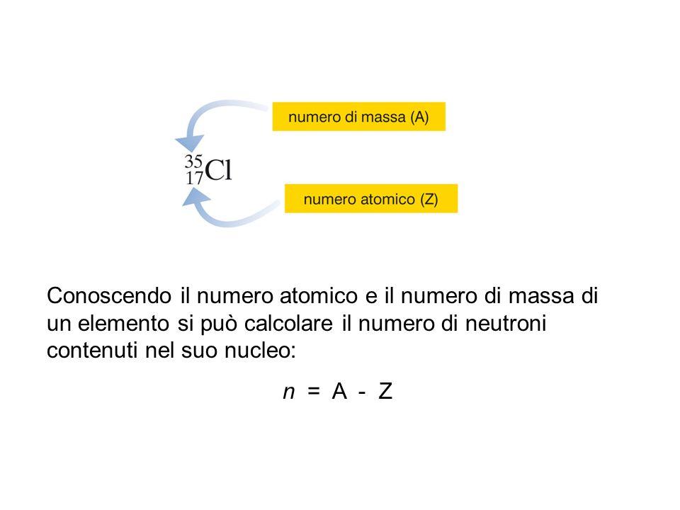 Conoscendo il numero atomico e il numero di massa di un elemento si può calcolare il numero di neutroni contenuti nel suo nucleo: