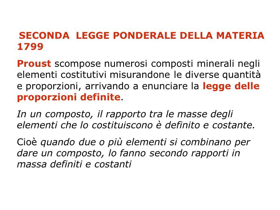 SECONDA LEGGE PONDERALE DELLA MATERIA 1799