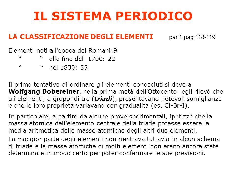 IL SISTEMA PERIODICO LA CLASSIFICAZIONE DEGLI ELEMENTI par.1 pag.118-119. Elementi noti all'epoca dei Romani:9.