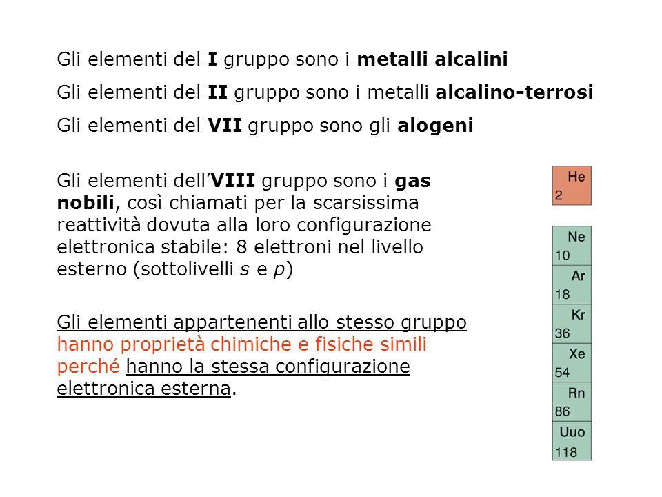 Gli elementi del I gruppo sono i metalli alcalini