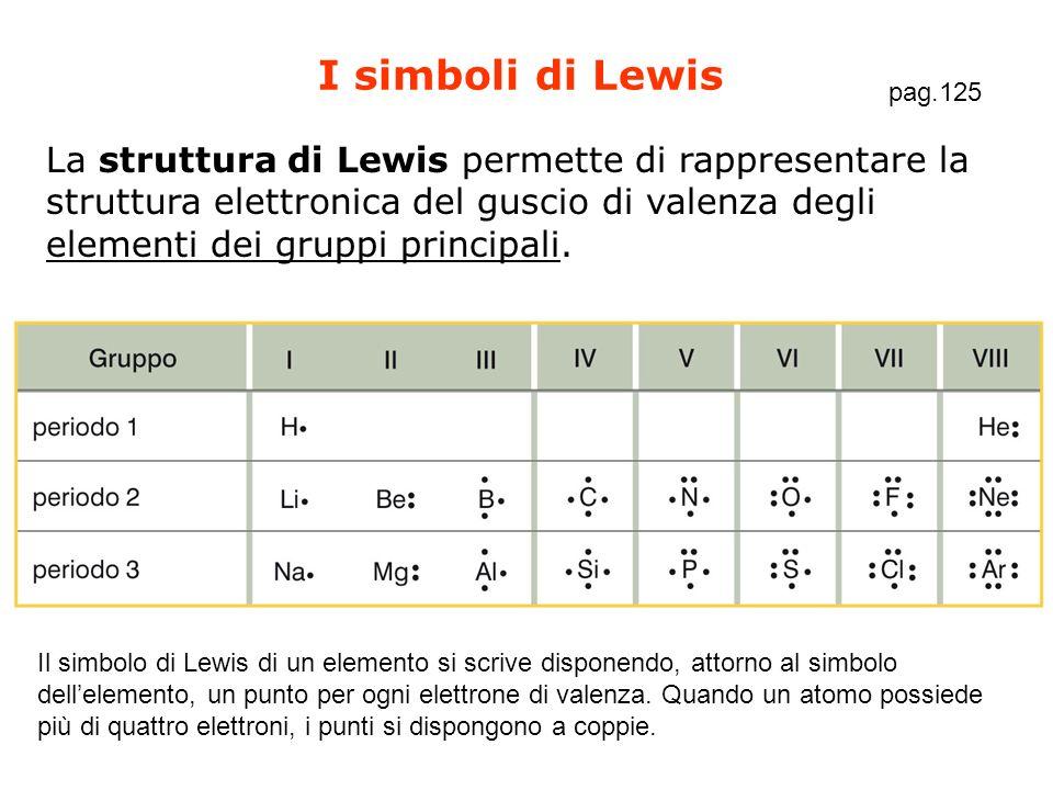 I simboli di Lewis pag.125.