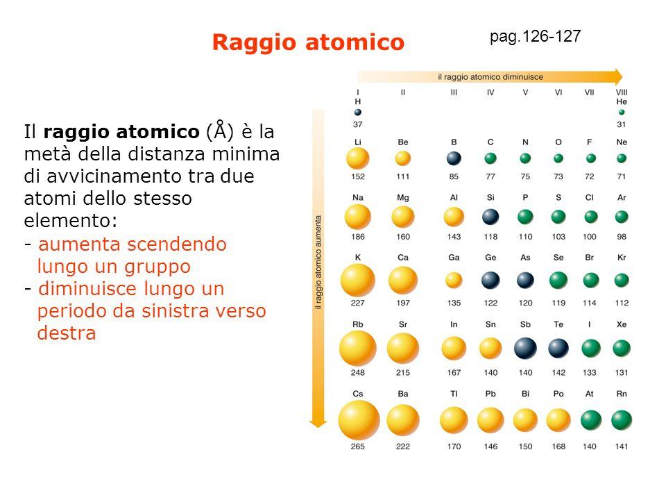 Raggio atomico pag.126-127. Il raggio atomico (Å) è la metà della distanza minima di avvicinamento tra due atomi dello stesso elemento: