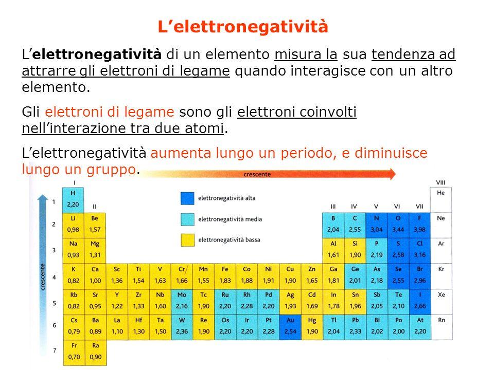 L'elettronegatività