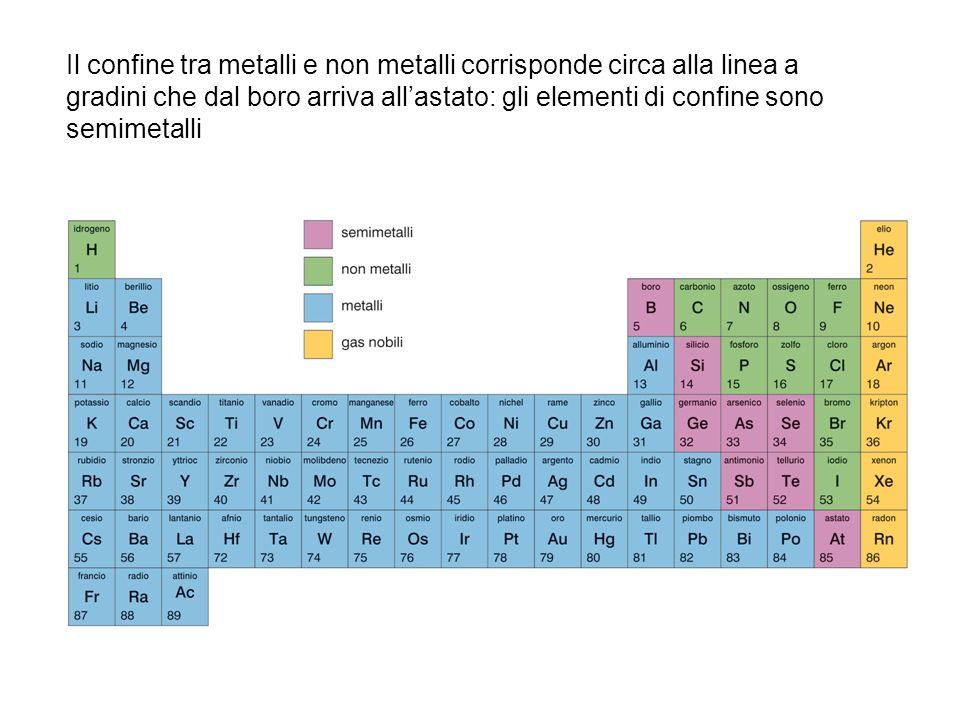 Il confine tra metalli e non metalli corrisponde circa alla linea a gradini che dal boro arriva all'astato: gli elementi di confine sono semimetalli