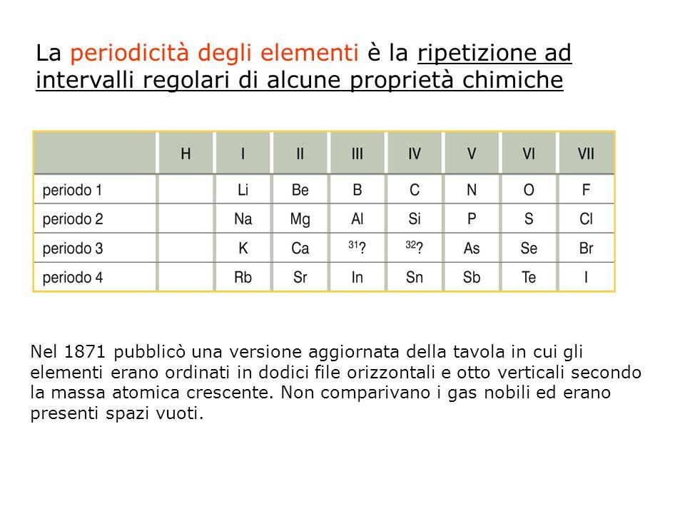 La periodicità degli elementi è la ripetizione ad intervalli regolari di alcune proprietà chimiche