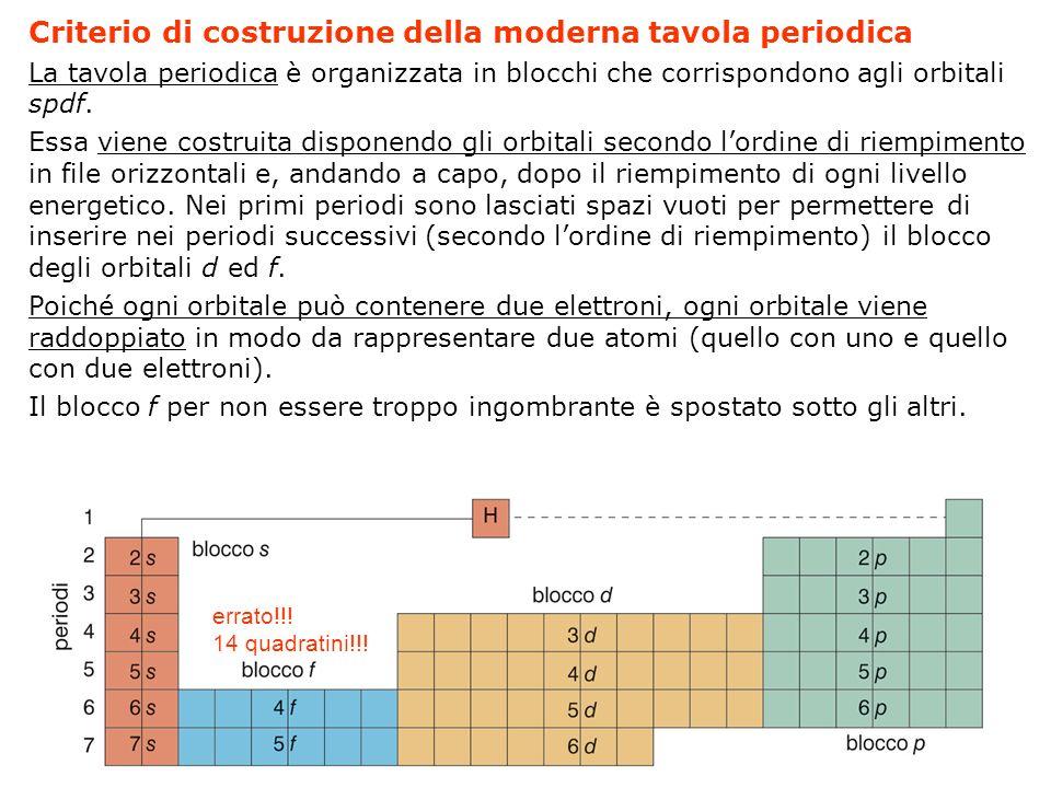 Criterio di costruzione della moderna tavola periodica