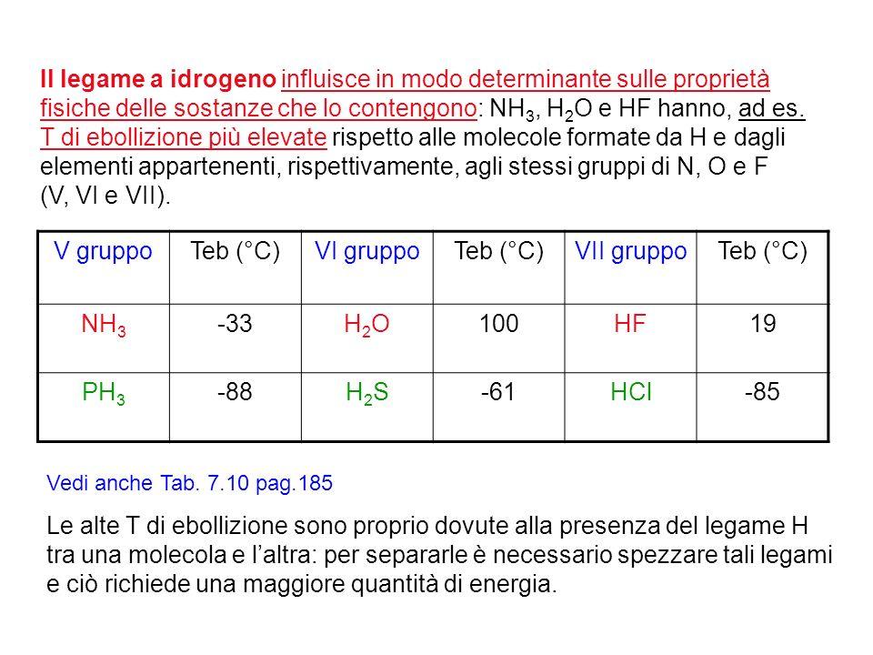 Il legame a idrogeno influisce in modo determinante sulle proprietà fisiche delle sostanze che lo contengono: NH3, H2O e HF hanno, ad es. T di ebollizione più elevate rispetto alle molecole formate da H e dagli elementi appartenenti, rispettivamente, agli stessi gruppi di N, O e F (V, VI e VII).