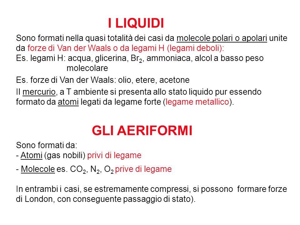 Es. legami H: acqua, glicerina, Br2, ammoniaca, alcol a basso peso