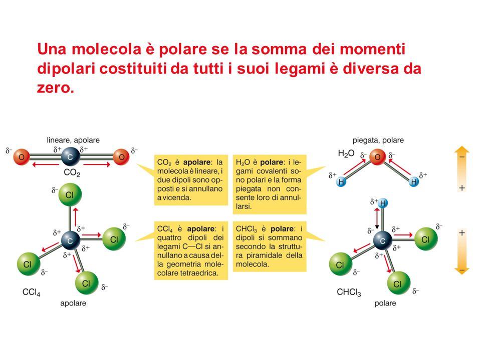 Una molecola è polare se la somma dei momenti dipolari costituiti da tutti i suoi legami è diversa da zero.