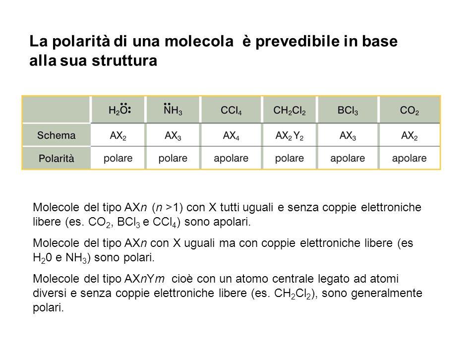 La polarità di una molecola è prevedibile in base alla sua struttura