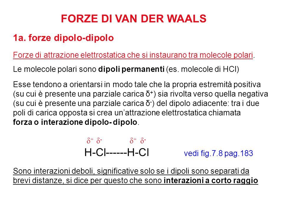 FORZE DI VAN DER WAALS 1a. forze dipolo-dipolo