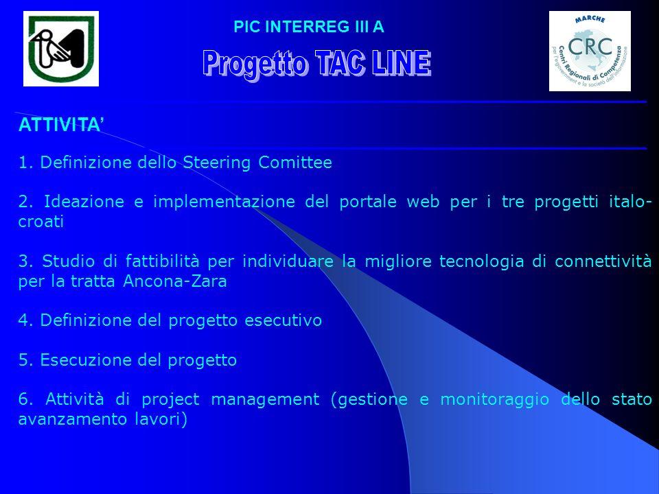 Progetto TAC LINE ATTIVITA' PIC INTERREG III A