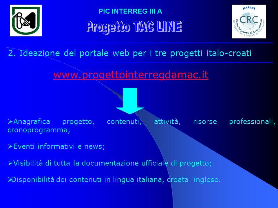 2. Ideazione del portale web per i tre progetti italo-croati