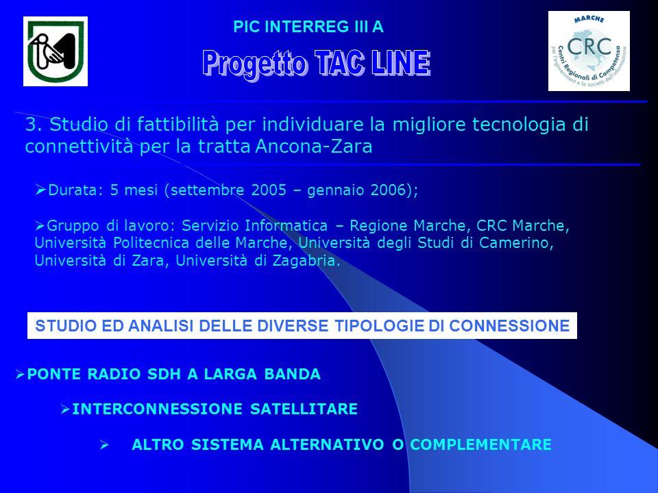 STUDIO ED ANALISI DELLE DIVERSE TIPOLOGIE DI CONNESSIONE