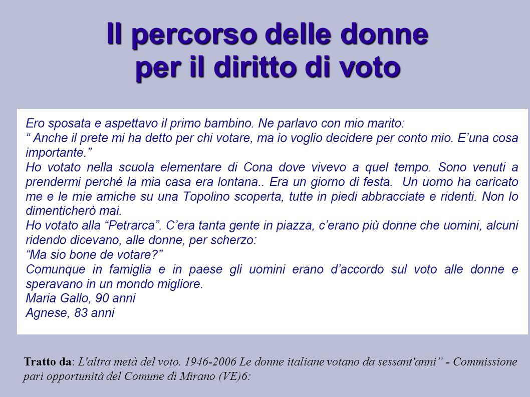 Il percorso delle donne per il diritto di voto