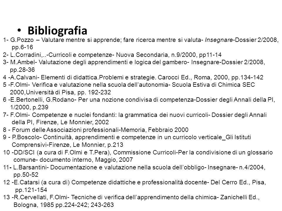 1- G.Pozzo – Valutare mentre si apprende; fare ricerca mentre si valuta- Insegnare-Dossier 2/2008,