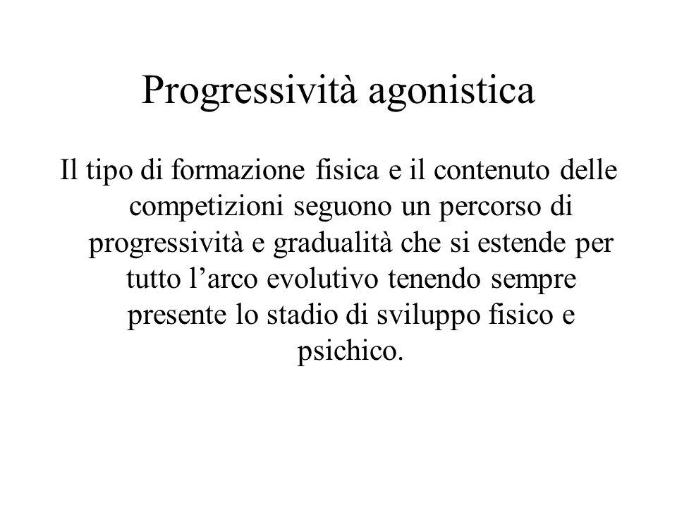 Progressività agonistica