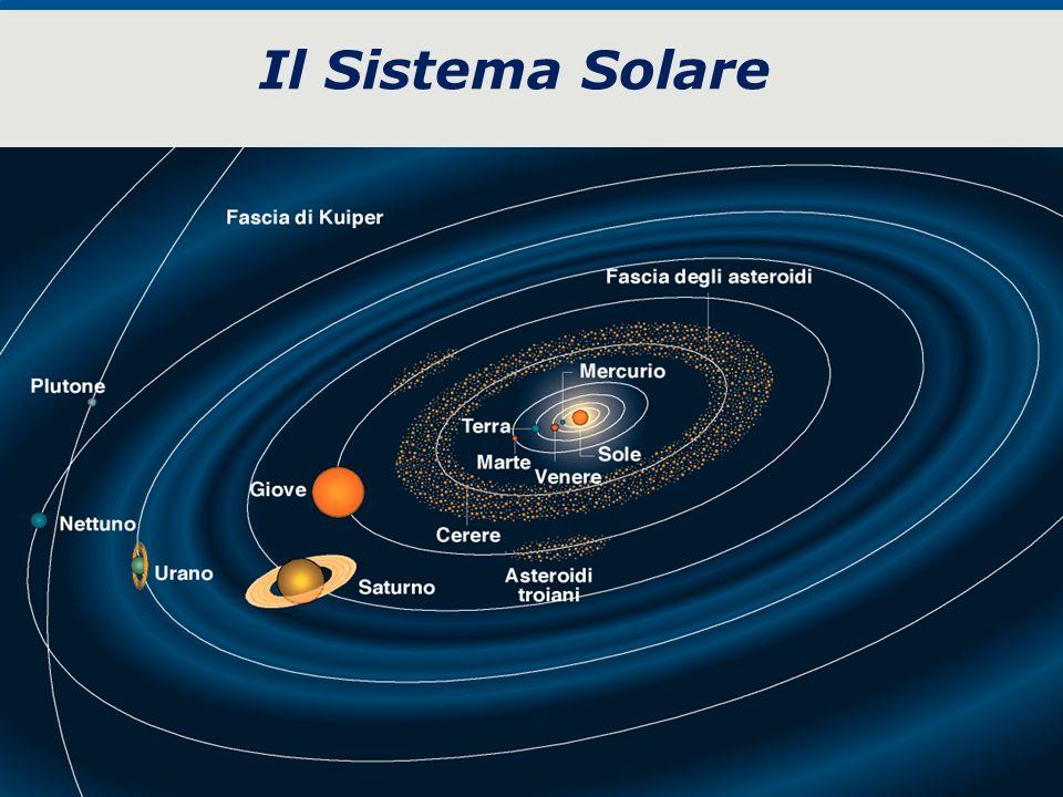 Il Sistema Solare 1