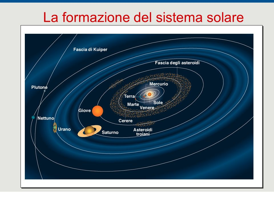 La formazione del sistema solare