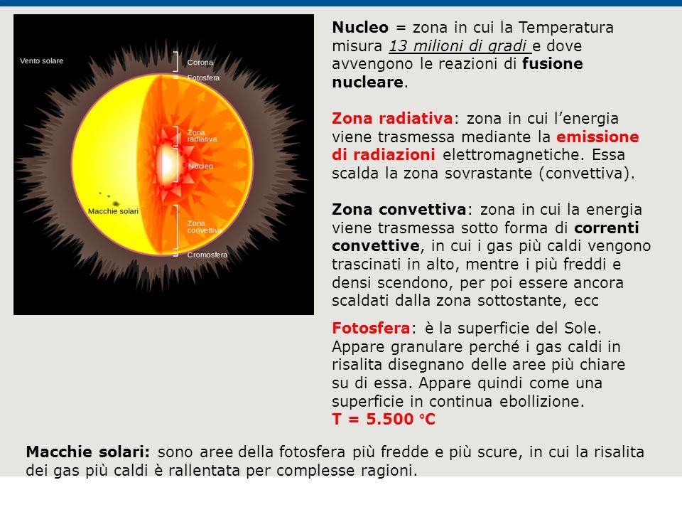 Nucleo = zona in cui la Temperatura misura 13 milioni di gradi e dove avvengono le reazioni di fusione nucleare.