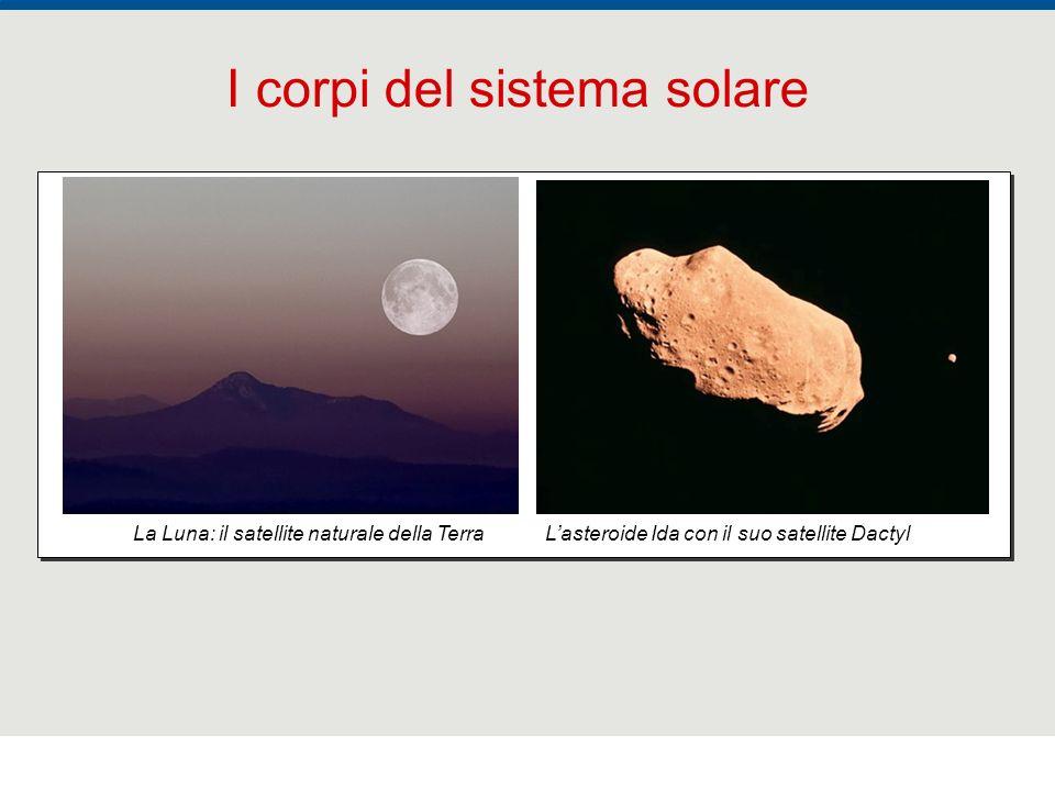 I corpi del sistema solare