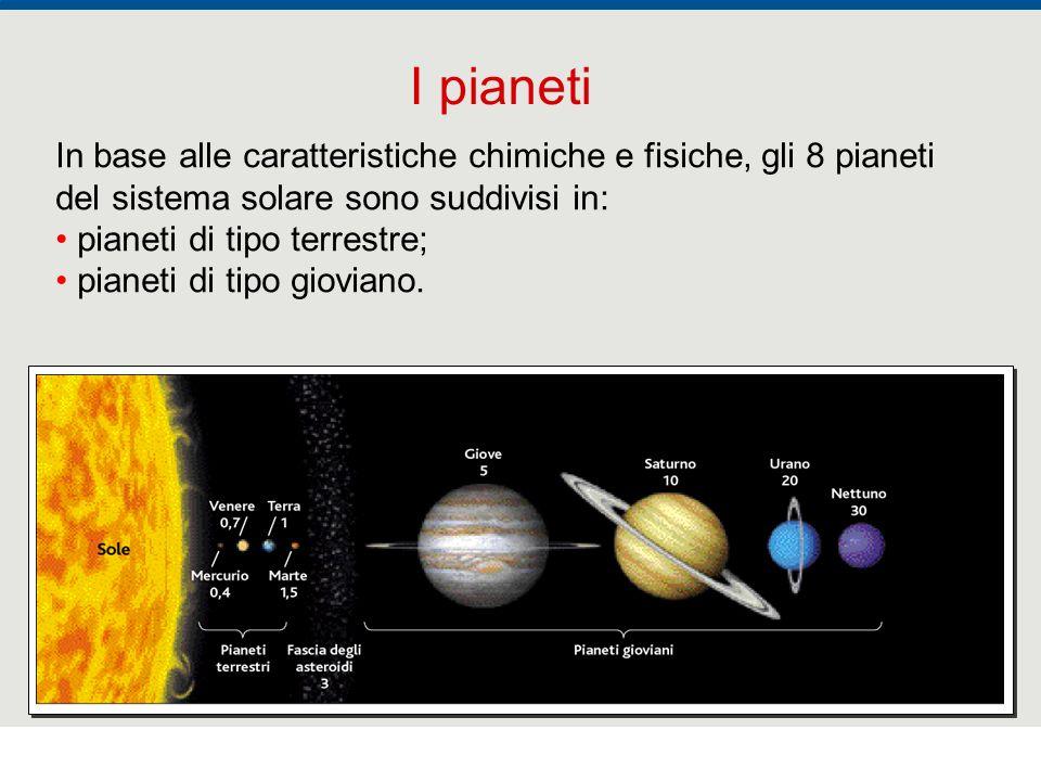 I pianeti In base alle caratteristiche chimiche e fisiche, gli 8 pianeti del sistema solare sono suddivisi in:
