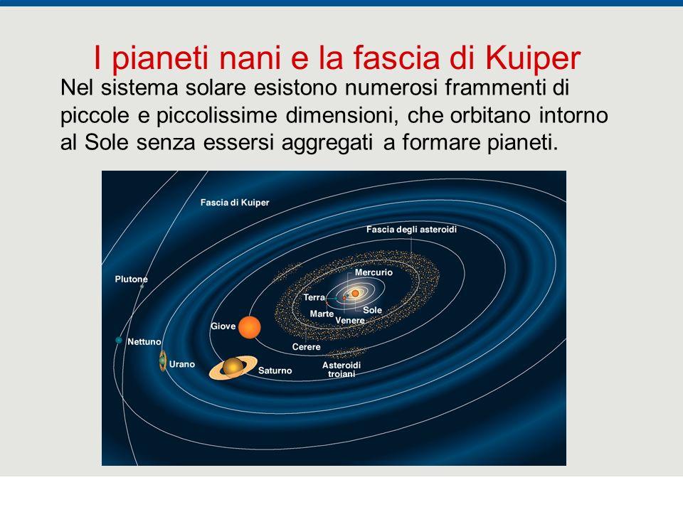 I pianeti nani e la fascia di Kuiper