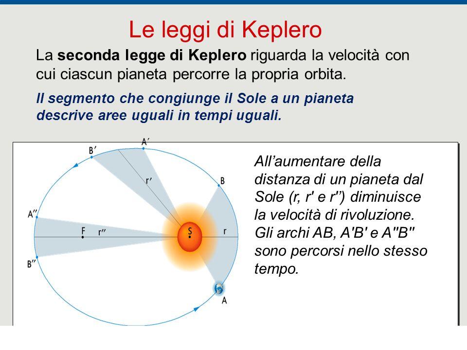 Le leggi di Keplero La seconda legge di Keplero riguarda la velocità con cui ciascun pianeta percorre la propria orbita.