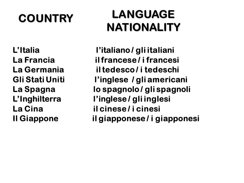 LANGUAGE NATIONALITY COUNTRY L'Italia l'italiano / gli italiani
