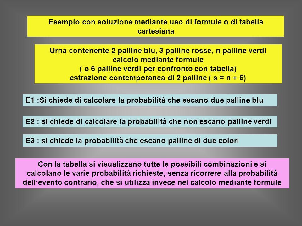 Esempio con soluzione mediante uso di formule o di tabella cartesiana