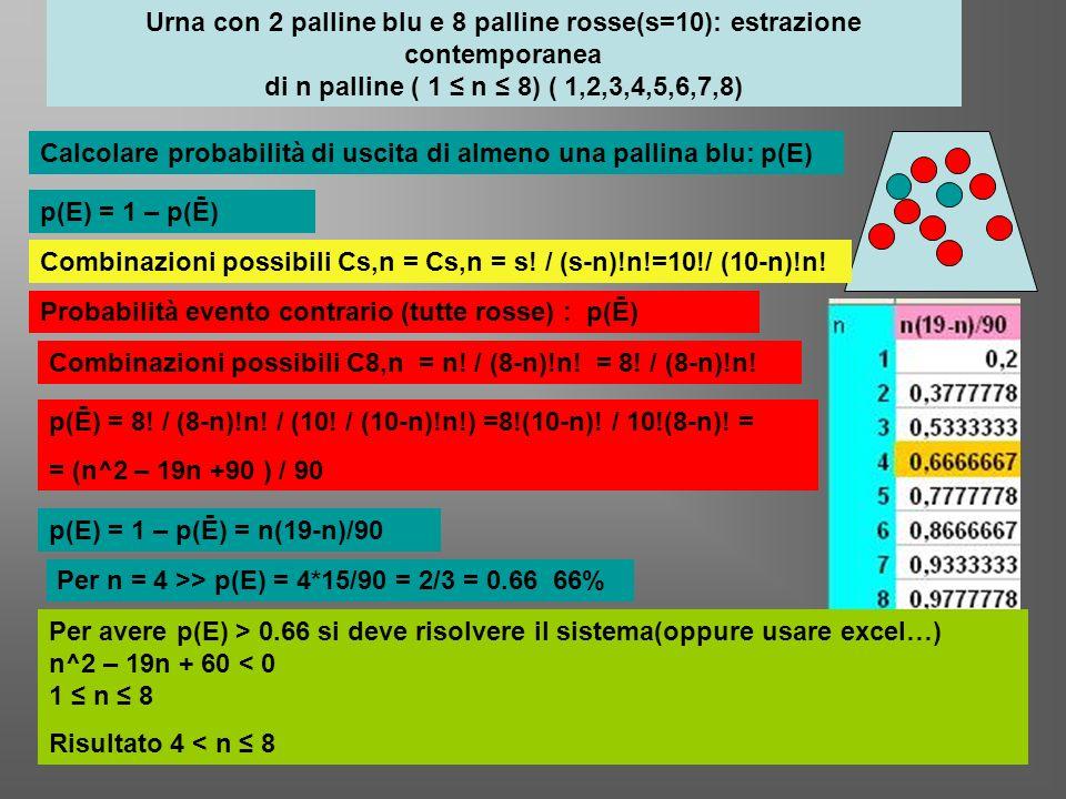 Urna con 2 palline blu e 8 palline rosse(s=10): estrazione contemporanea di n palline ( 1 ≤ n ≤ 8) ( 1,2,3,4,5,6,7,8)