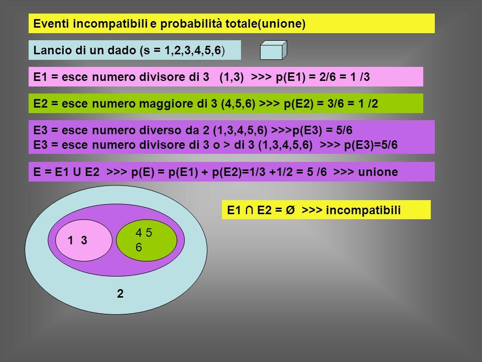 Eventi incompatibili e probabilità totale(unione)