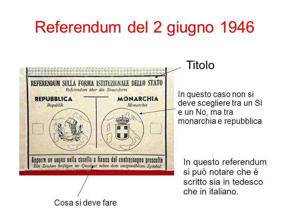 Referendum del 2 giugno 1946 Titolo