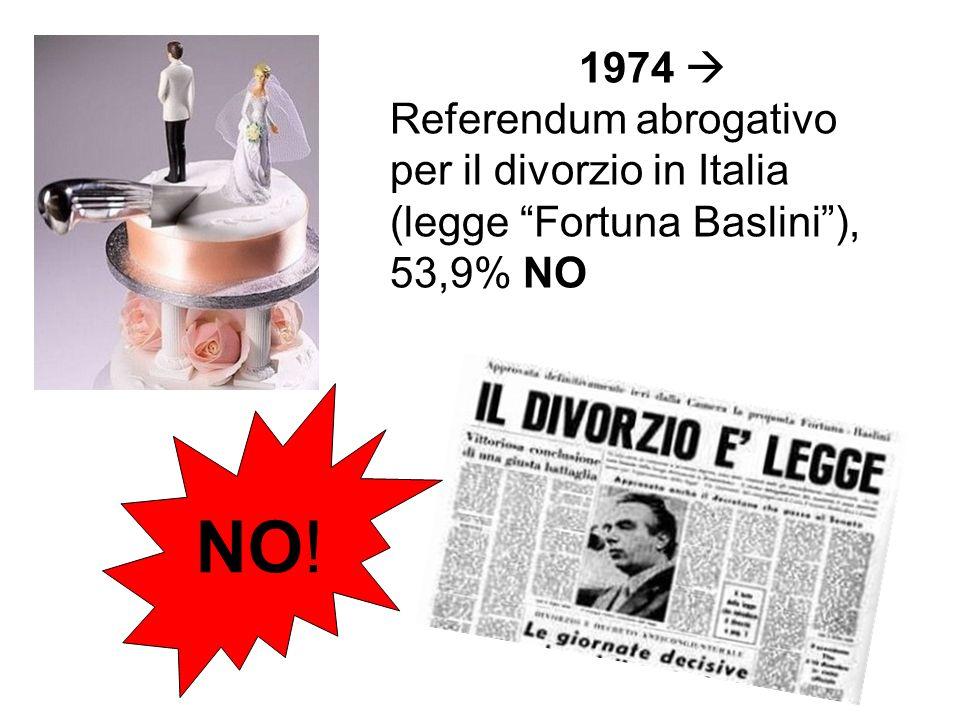 1974  Referendum abrogativo per il divorzio in Italia (legge Fortuna Baslini ), 53,9% NO