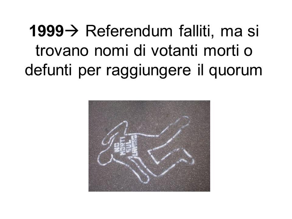 1999 Referendum falliti, ma si trovano nomi di votanti morti o defunti per raggiungere il quorum